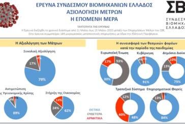 Συνάντηση εργασίας της Διοικητικής Επιτροπής του ΣΒΕ με τον Υπουργό Οικονομικών κ. Χρ. Σταϊκούρα – Το κύριο ζητούμενο για την επόμενη φάση είναι η άμεση ανταπόκριση του τραπεζικού συστήματος – Παρουσίαση Έρευνας Γνώμης του ΣΒΕ